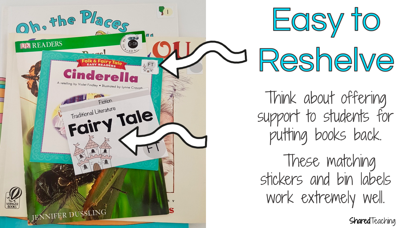 Consider matching stickers to bin labels for primary students can easily organize your classroom library.